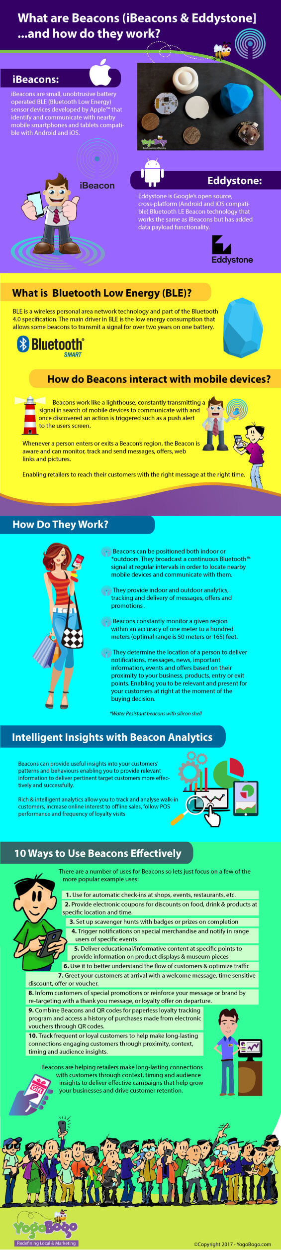 beacons - how they work - infographic